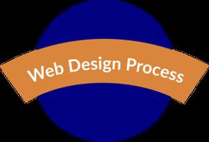 Web Design Process Icon